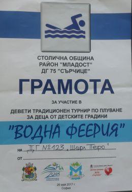 Открит урок по плуване в 4 група - ДГ 123 Шарл Перо - София